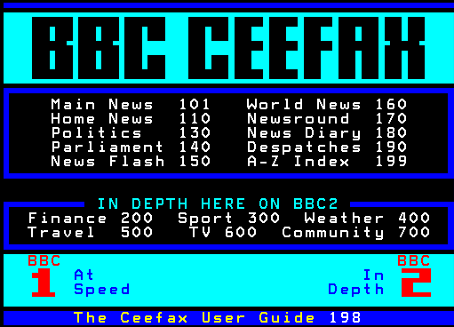 Ceefax index: BBC1 at speed - BBC2 in depth